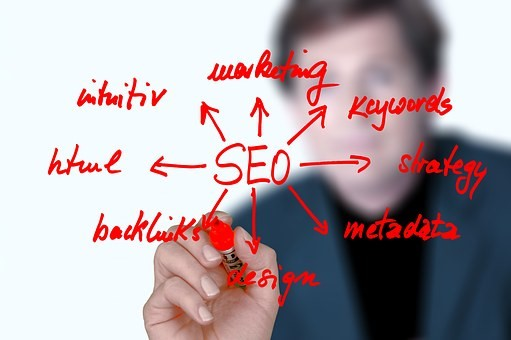 SEO article from Internet Creation